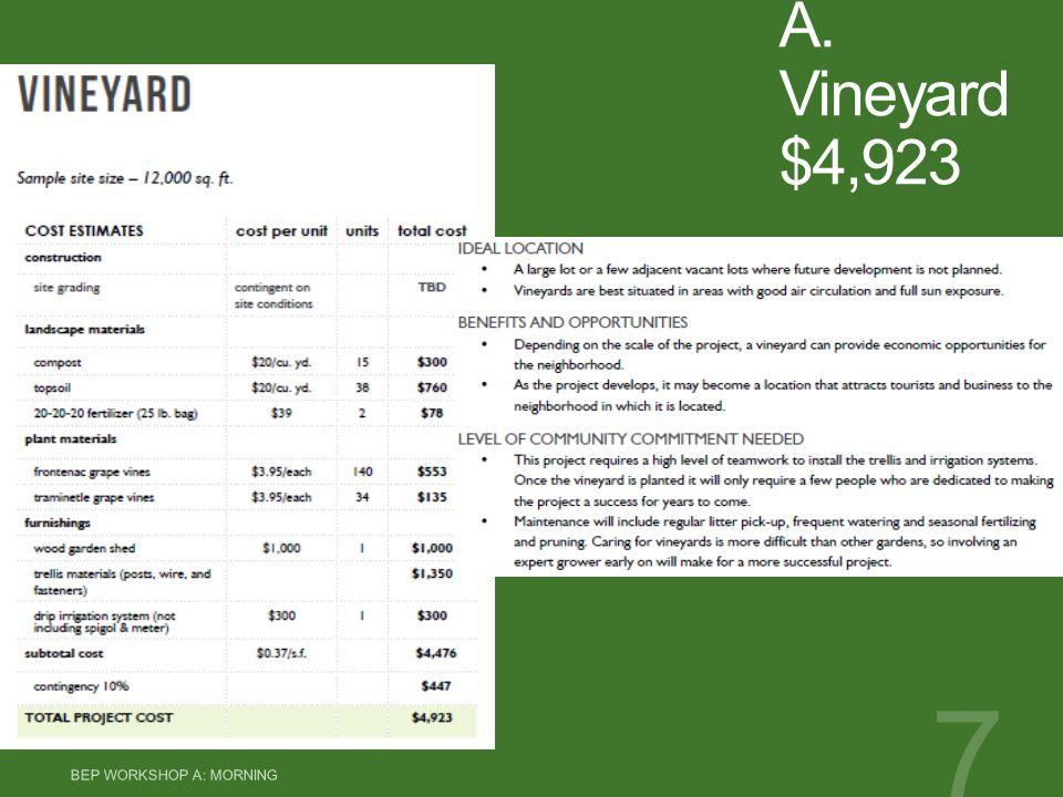 A. Vineyard $4,923 BEP WORKSHOP A: MORNING 7