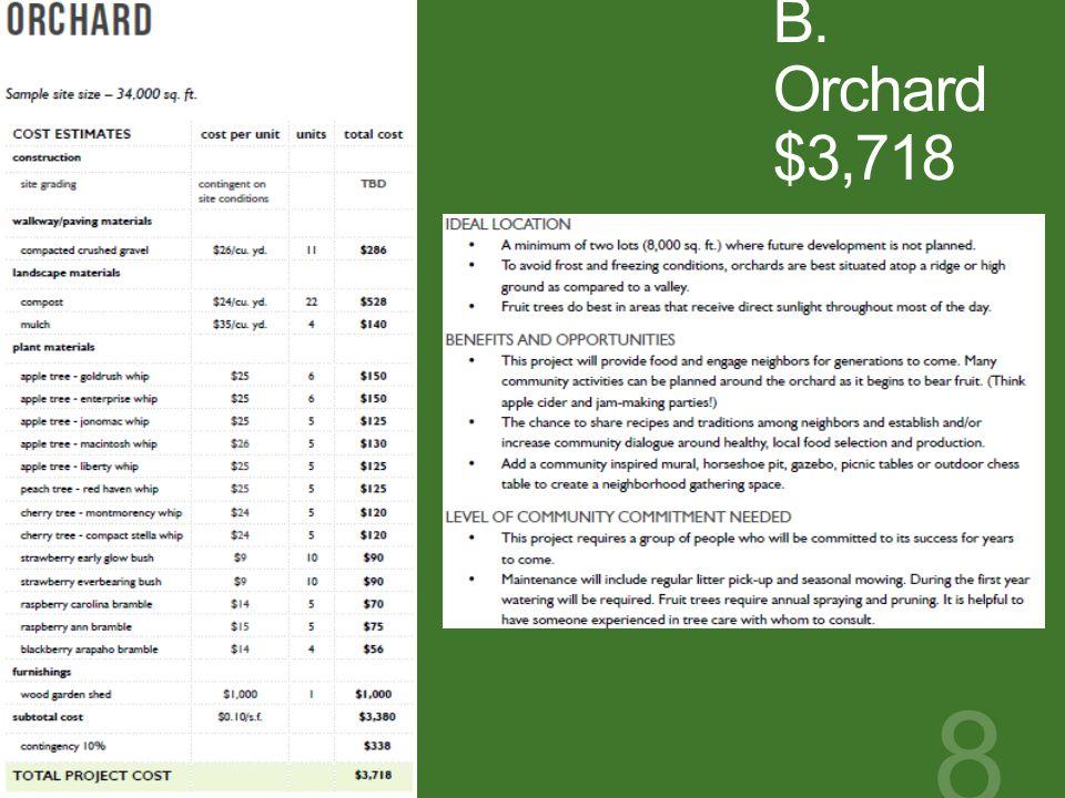 B. Orchard $3,718 BEP WORKSHOP A: MORNING 8
