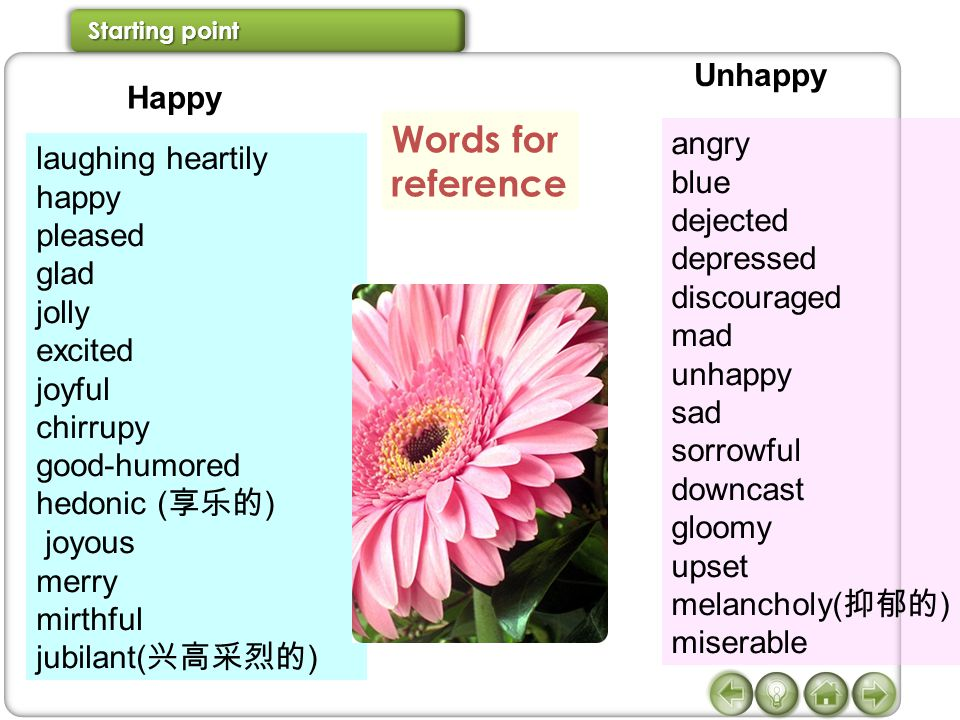laughing heartily happy pleased glad jolly excited joyful chirrupy good-humored hedonic ( 享乐的 ) joyous merry mirthful jubilant( 兴高采烈的 ) angry blue dejected depressed discouraged mad unhappy sad sorrowful downcast gloomy upset melancholy( 抑郁的 ) miserable Words for reference Happy Unhappy
