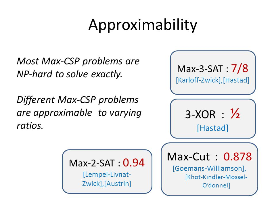 Approximability Max-3-SAT : 7/8 [Karloff-Zwick],[Hastad] Most Max-CSP problems are NP-hard to solve exactly. Different Max-CSP problems are approximab
