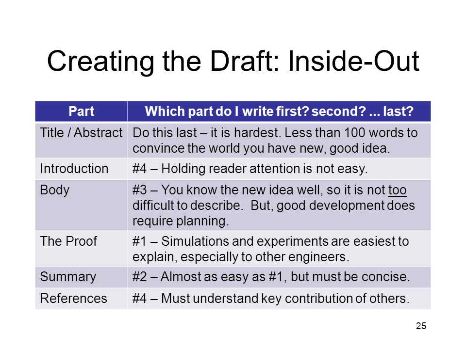 Creating the Draft: Inside-Out PartWhich part do I write first.
