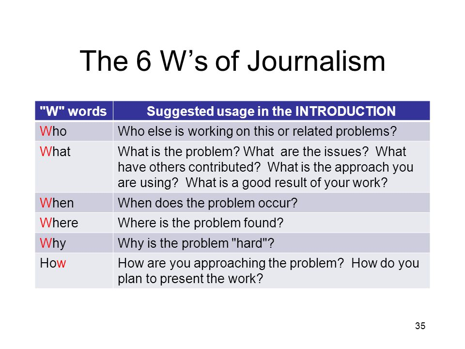 The 6 W's of Journalism W wordsSuggested usage in the INTRODUCTION WhoWho else is working on this or related problems.