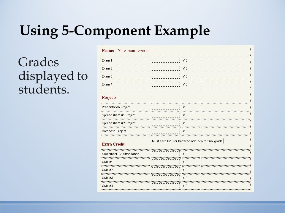 Using 5-Component Example Grades displayed to students.