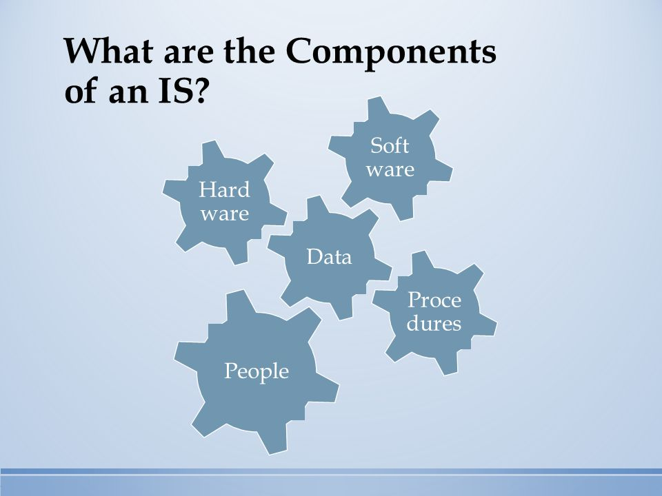 What are the Components of an IS? Data Hard ware Soft ware Proce dures People