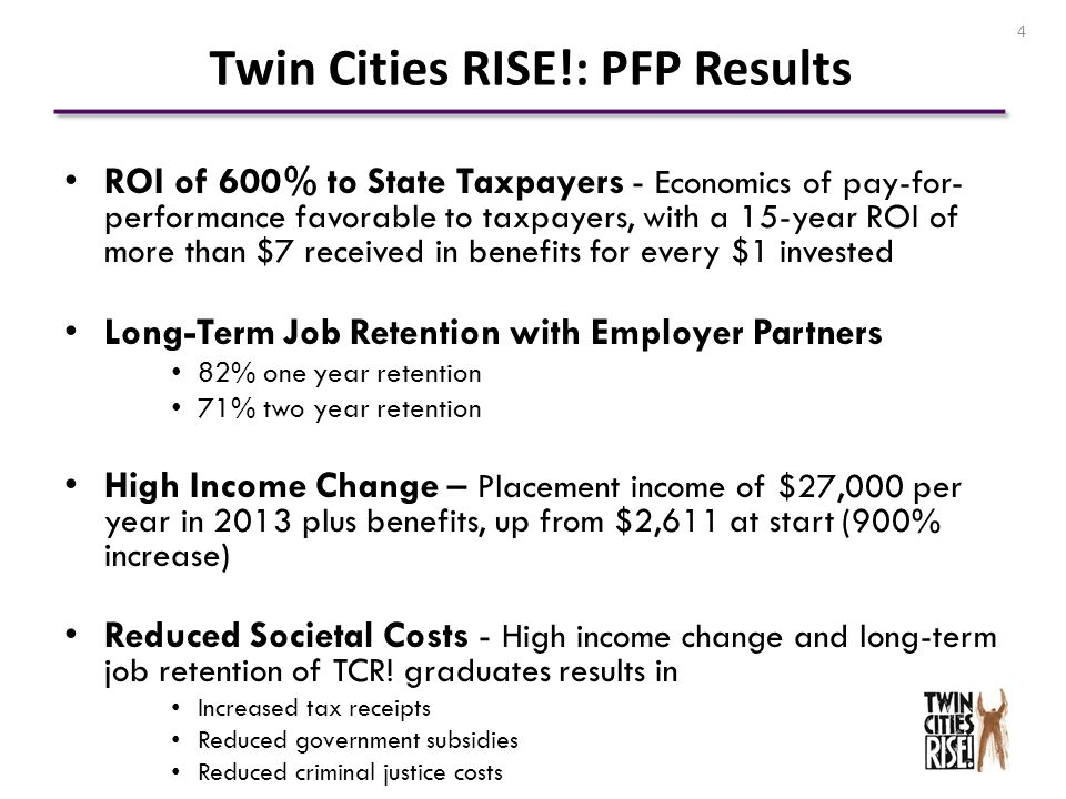 Twin Cities RISE!: PFP Results ROI of 600% to State Taxpayers - Economics of pay-for- performance favorable to taxpayers, with a 15-year ROI of more than $7 received in benefits for every $1 invested Long-Term Job Retention with Employer Partners 82% one year retention 71% two year retention High Income Change – Placement income of $27,000 per year in 2013 plus benefits, up from $2,611 at start (900% increase) Reduced Societal Costs - High income change and long-term job retention of TCR.