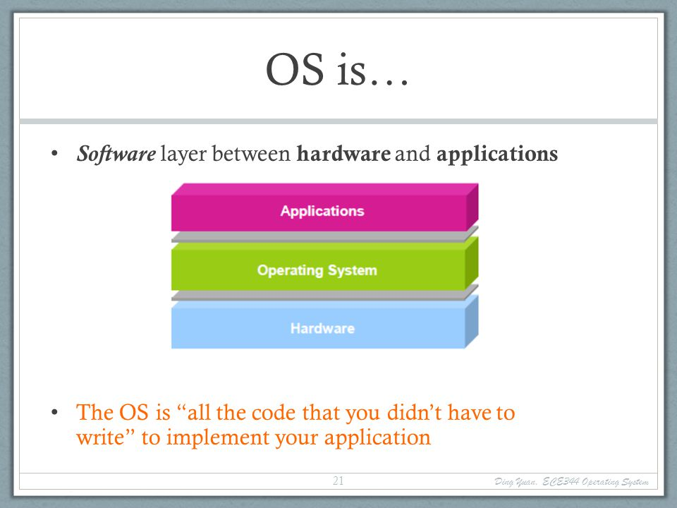 OS is… Software layer between hardware and applications The OS is all the code that you didn't have to write to implement your application 21 Ding Yuan, ECE344 Operating System