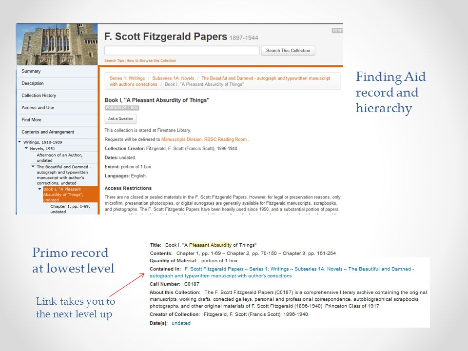 Finding Aid record and hierarchy Primo record at lowest level Link takes you to the next level up