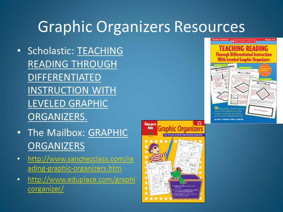 Graphic Organizers Resources Scholastic: TEACHING READING THROUGH DIFFERENTIATED INSTRUCTION WITH LEVELED GRAPHIC ORGANIZERS.