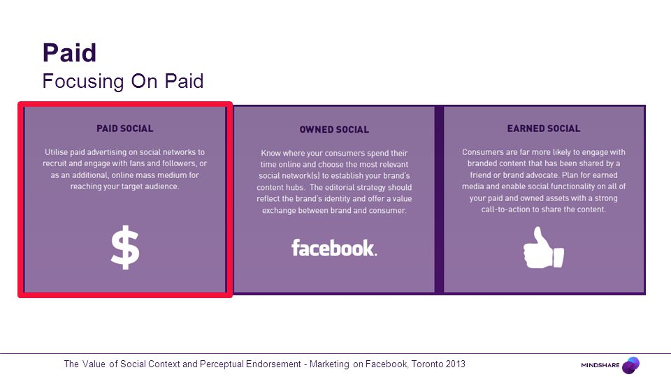 The Value of Social Context and Perceptual Endorsement - Marketing on Facebook, Toronto 2013 Paid Focusing On Paid