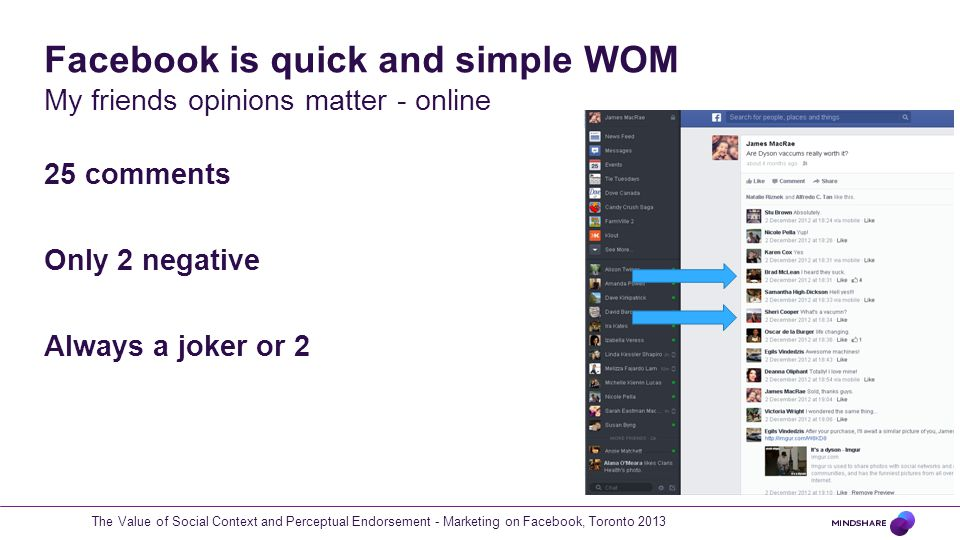 Facebook is quick and simple WOM My friends opinions matter - online 25 comments Only 2 negative Always a joker or 2 The Value of Social Context and Perceptual Endorsement - Marketing on Facebook, Toronto 2013