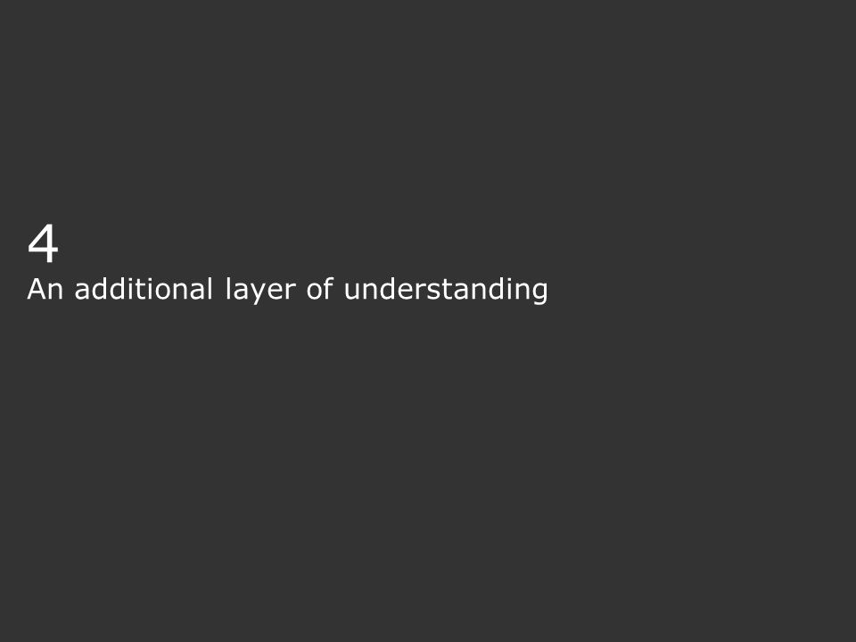 4 An additional layer of understanding