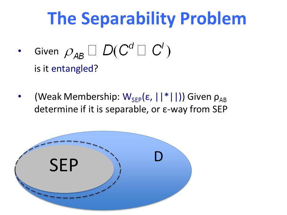 The Separability Problem Given is it entangled? (Weak Membership: W SEP (ε, ||*||)) Given ρ AB determine if it is separable, or ε-way from SEP SEP D