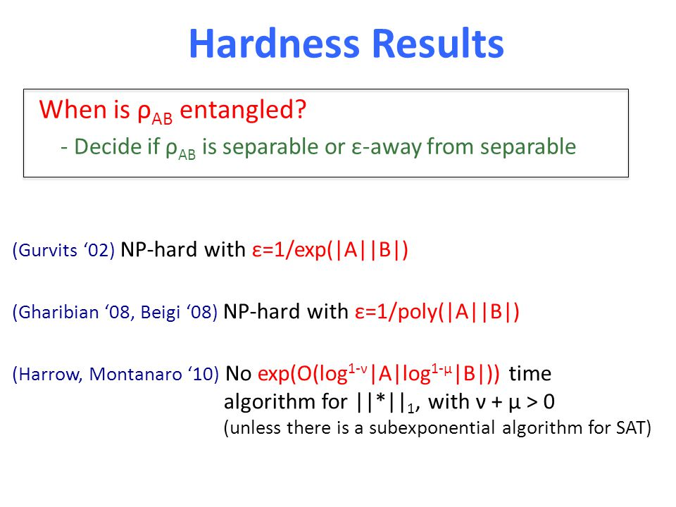 Hardness Results When is ρ AB entangled? - Decide if ρ AB is separable or ε-away from separable (Gurvits '02) NP-hard with ε=1/exp(|A||B|) (Gharibian