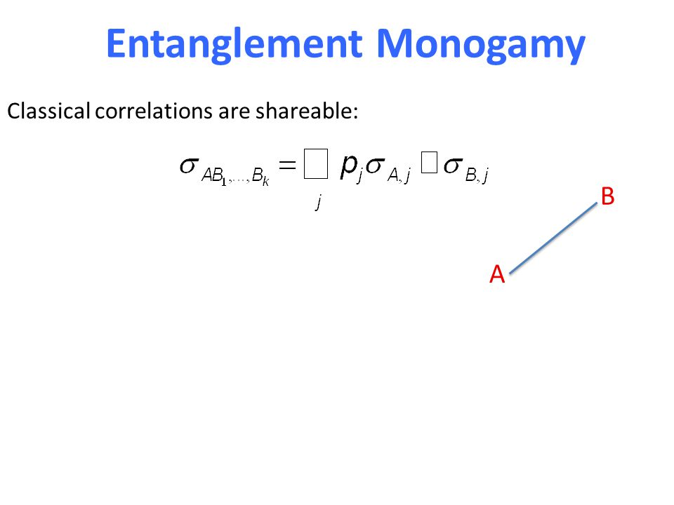 Entanglement Monogamy Classical correlations are shareable: A B