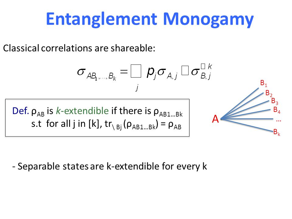Entanglement Monogamy Classical correlations are shareable: Def.
