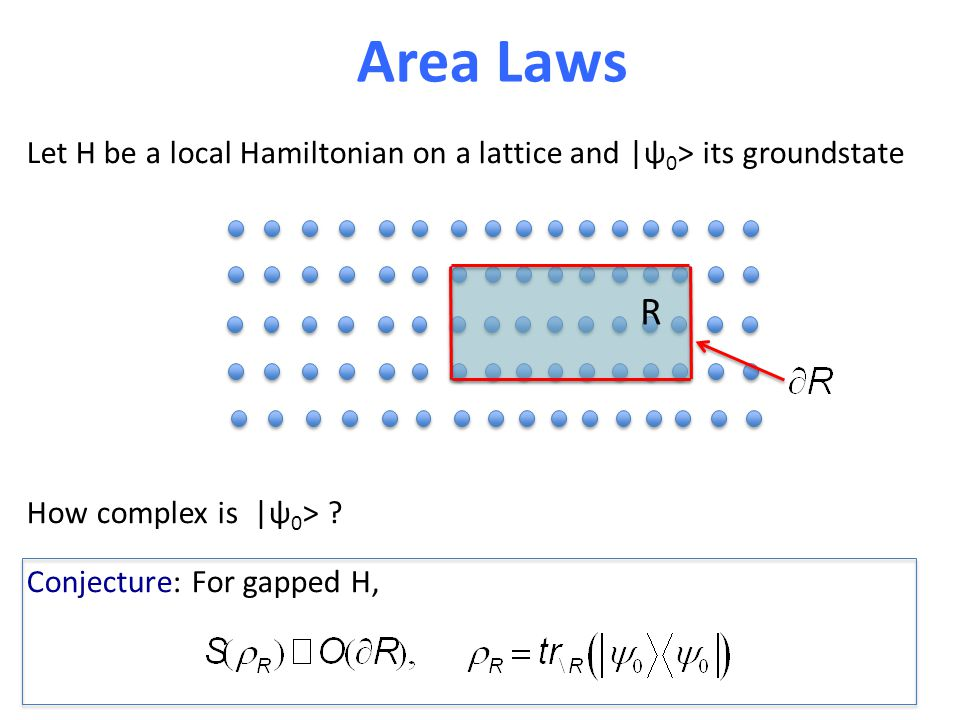 Area Laws Let H be a local Hamiltonian on a lattice and |ψ 0 > its groundstate How complex is |ψ 0 > .
