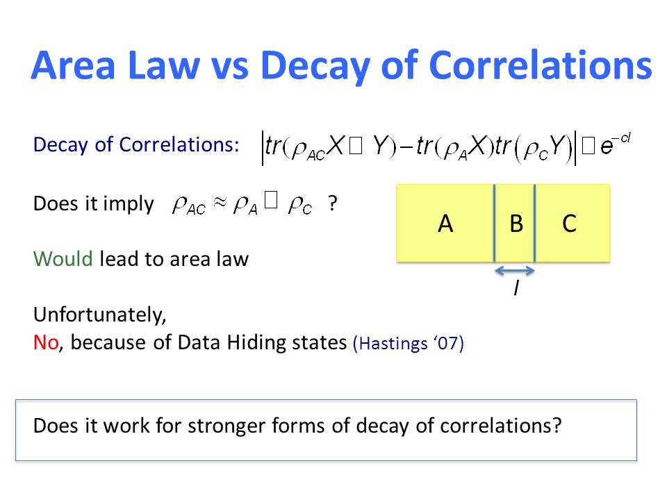 Area Law vs Decay of Correlations Decay of Correlations: ABC l Does it imply .