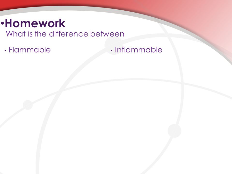 Flammable Inflammable Homework What is the difference between