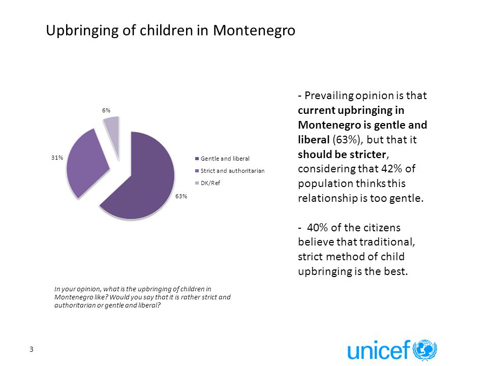 Upbringing of children in Montenegro 3 In your opinion, what is the upbringing of children in Montenegro like.