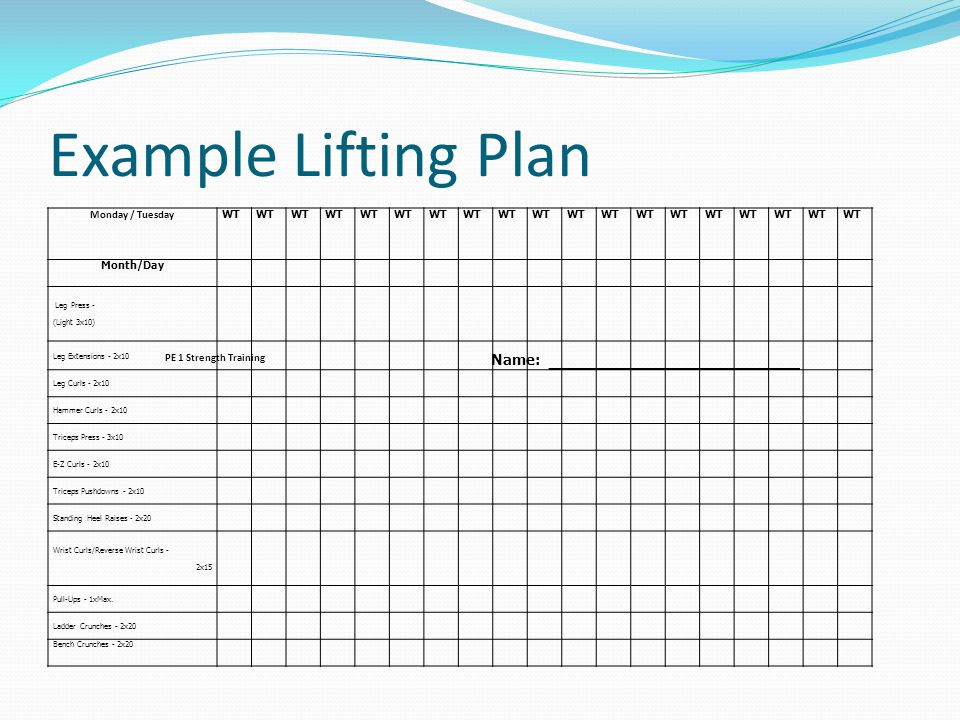 Example Lifting Plan PE 1 Strength Training Name: Monday / Tuesday WT Month/Day Leg Press - (Light 3x10) Leg Extensions - 2x10 Leg Curls - 2x10 Hammer Curls - 2x10 Triceps Press - 3x10 E-Z Curls - 2x10 Triceps Pushdowns - 2x10 Standing Heel Raises - 2x20 Wrist Curls/Reverse Wrist Curls - 2x15 Pull-Ups - 1xMax.