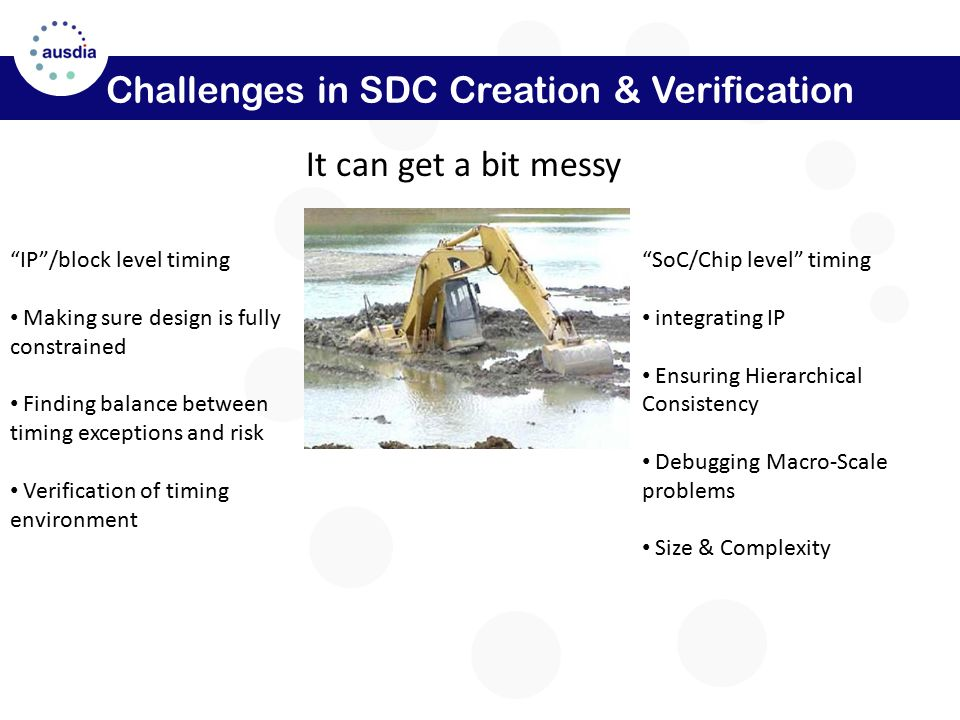Challenges in SDC Creation & Verification It can get a bit messy IP /block level timing Making sure design is fully constrained Finding balance between timing exceptions and risk Verification of timing environment SoC/Chip level timing integrating IP Ensuring Hierarchical Consistency Debugging Macro-Scale problems Size & Complexity
