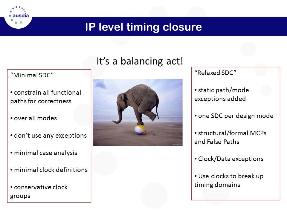 IP level timing closure It's a balancing act.
