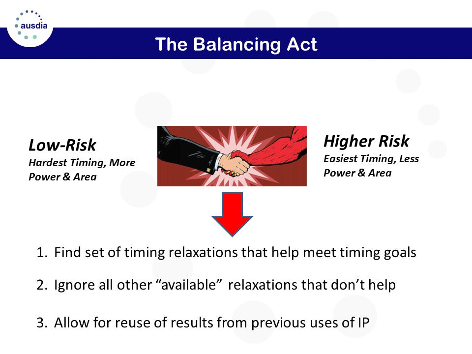 The Balancing Act Low-Risk Hardest Timing, More Power & Area Higher Risk Easiest Timing, Less Power & Area 1.Find set of timing relaxations that help meet timing goals 2.Ignore all other available relaxations that don't help 3.Allow for reuse of results from previous uses of IP