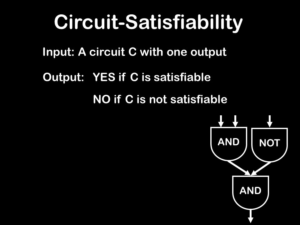 AND NOT Circuit-Satisfiability Input: A circuit C with one output Output:YES if C is satisfiable NO if C is not satisfiable