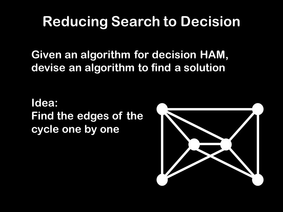 Reducing Search to Decision Given an algorithm for decision HAM, devise an algorithm to find a solution Idea: Find the edges of the cycle one by one