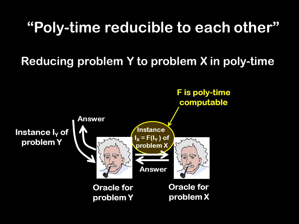 Poly-time reducible to each other Reducing problem Y to problem X in poly-time Oracle for problem X Oracle for problem Y Instance I Y of problem Y Instance I X = F(I Y ) of problem X F is poly-time computable Answer