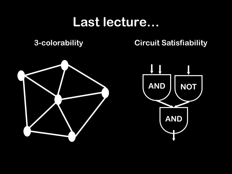 AND NOT 3-colorabilityCircuit Satisfiability Last lecture…