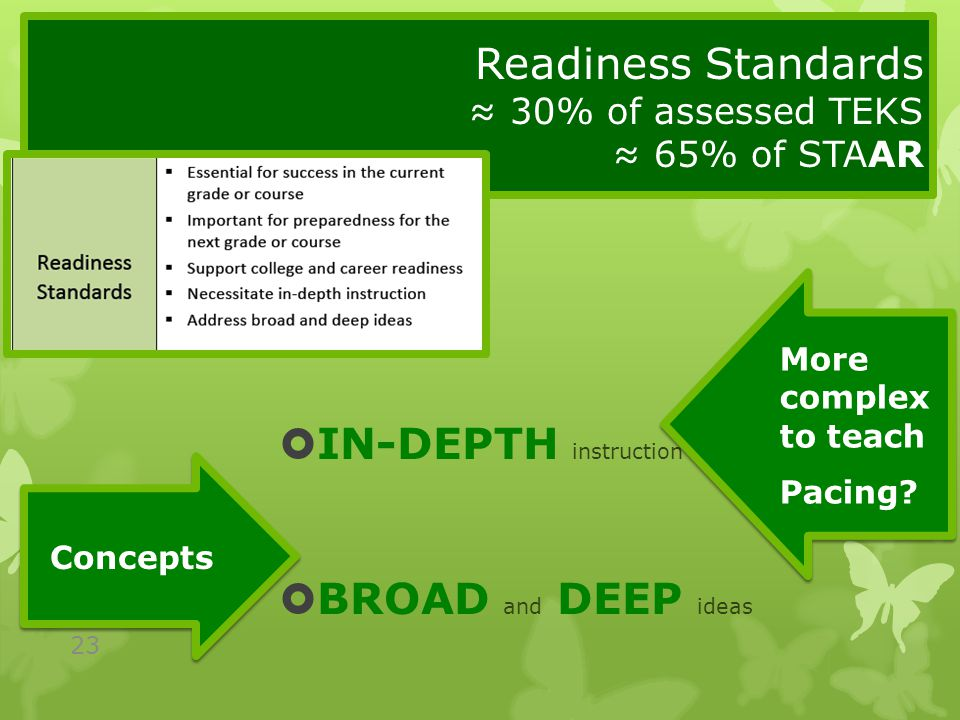 Readiness Standards ≈ 30% of assessed TEKS ≈ 65% of STAAR  IN-DEPTH instruction  BROAD and DEEP ideas 23 Concepts More complex to teach Pacing.