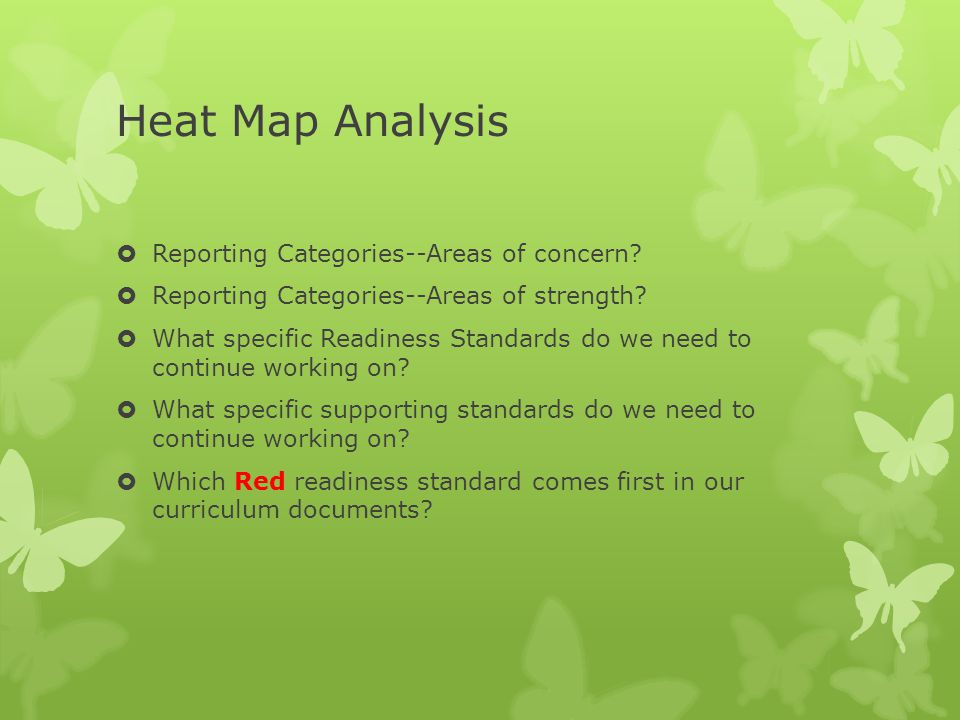 Heat Map Analysis  Reporting Categories--Areas of concern.