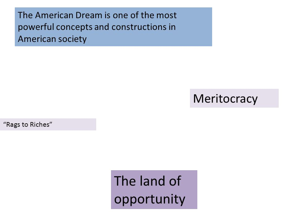 """The American Dream is one of the most powerful concepts and constructions in American society The land of opportunity Meritocracy """"Rags to Riches"""""""