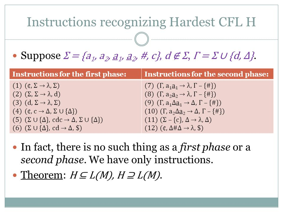 Instructions recognizing Hardest CFL H Suppose Σ = {a 1, a 2, a 1, a 2, #, c}, d ∉ Σ, Γ = Σ ∪ {d, Δ}.