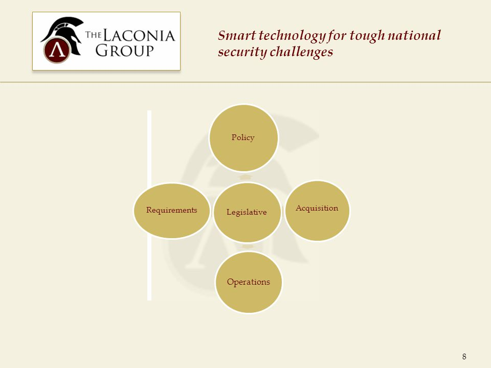 Smart technology for tough national security challenges Legislative Policy Acquisition Operations Requirements 8