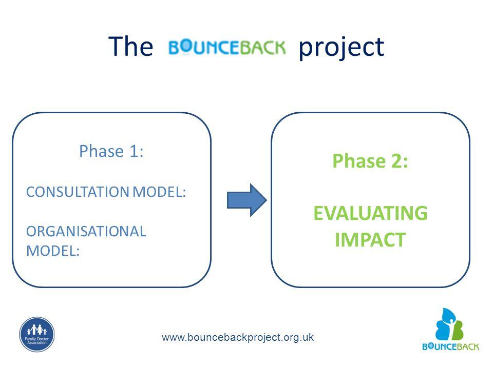 The project www.bouncebackproject.org.uk Phase 1: CONSULTATION MODEL: ORGANISATIONAL MODEL: Phase 2: EVALUATING IMPACT