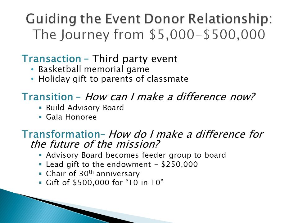 Transaction – Third party event Basketball memorial game Holiday gift to parents of classmate Transition – How can I make a difference now?  Build Ad