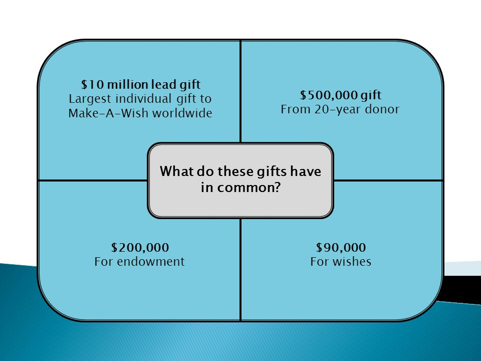 What do these gifts have in common? $10 million lead gift Largest individual gift to Make-A-Wish worldwide $500,000 gift From 20-year donor $200,000 F