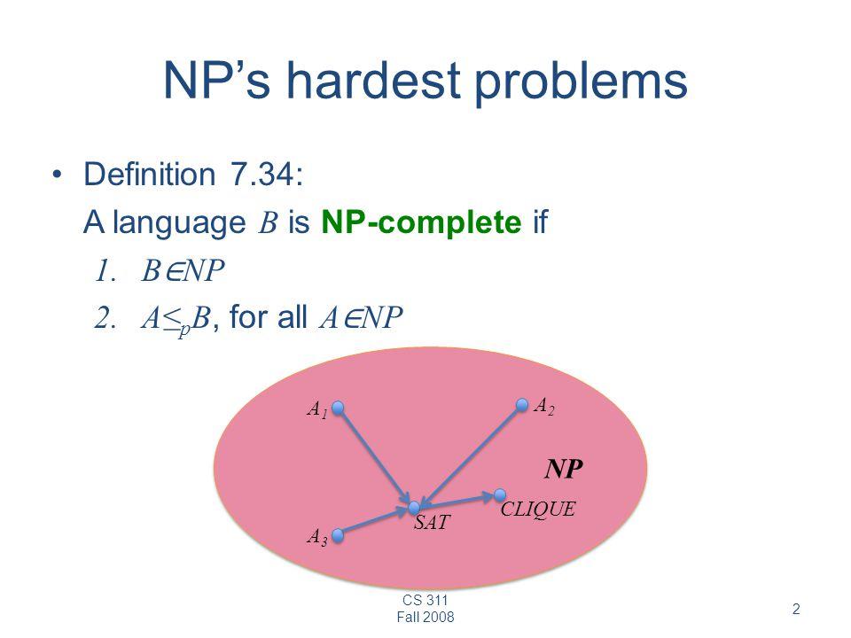 CS 311 Fall 2008 2 NP's hardest problems Definition 7.34: A language B is NP-complete if 1.B ∈ NP 2.A≤ p B, for all A ∈ NP NP A1A1 SAT A3A3 A2A2 CLIQUE
