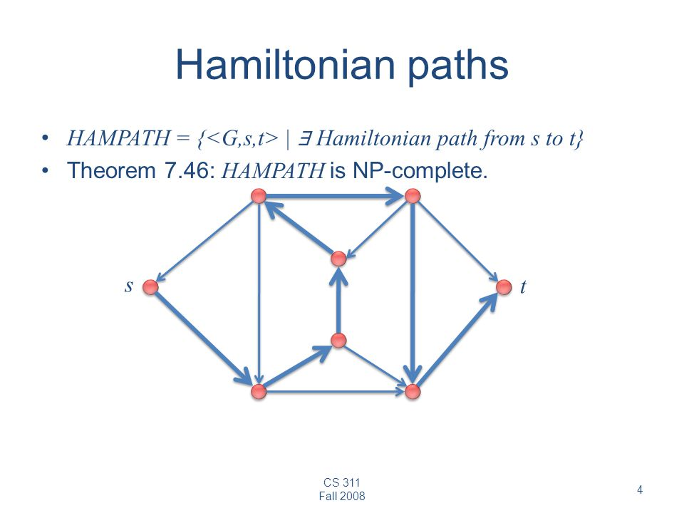 CS 311 Fall 2008 4 Hamiltonian paths HAMPATH = { | ∃ Hamiltonian path from s to t} Theorem 7.46: HAMPATH is NP-complete.