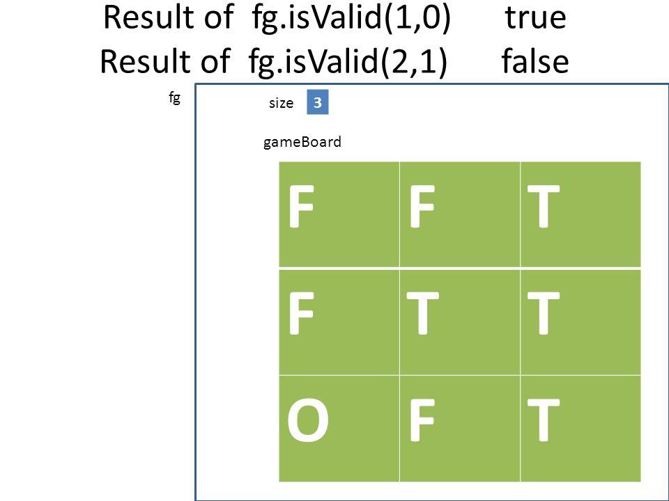 Result of fg.isValid(1,0) true Result of fg.isValid(2,1) false FFT FTT OFT gameBoard size3 fg