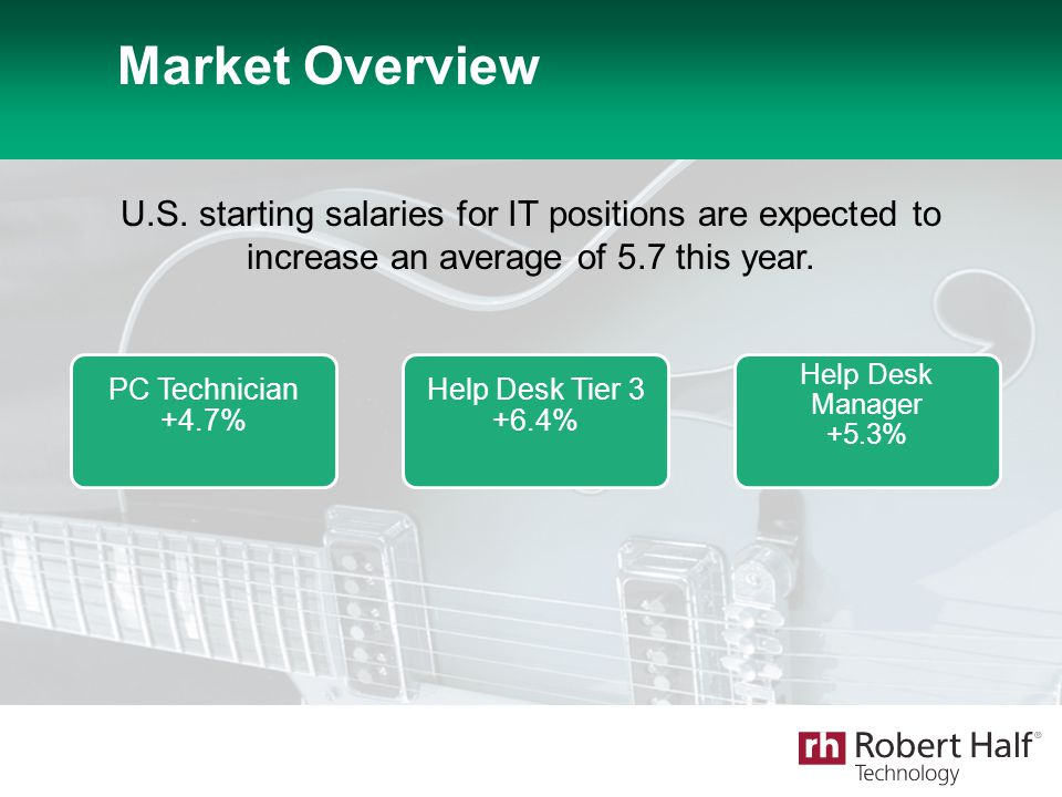 Market Overview U.S. starting salaries for IT positions are expected to increase an average of 5.7 this year.