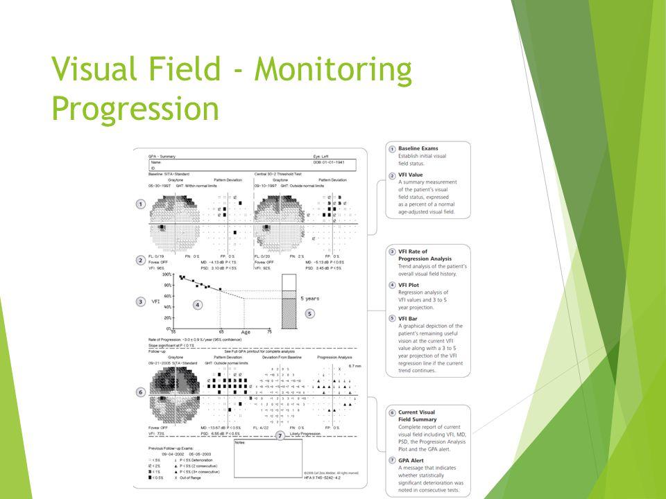 Visual Field - Monitoring Progression