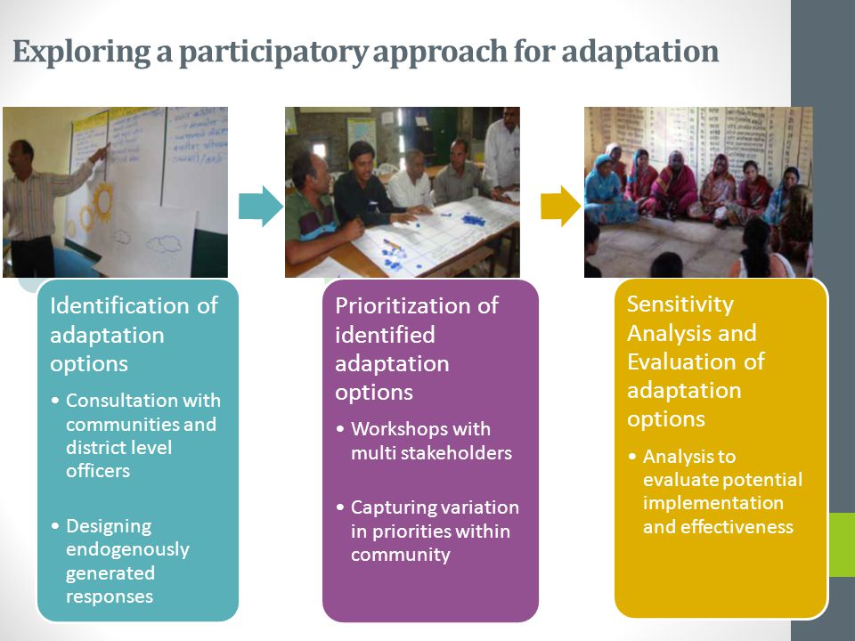 Identification of adaptation options Consultation with communities and district level officers Designing endogenously generated responses Prioritizati