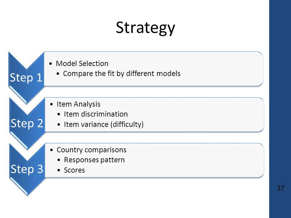 37 Strategy Step 1 Model Selection Compare the fit by different models Step 2 Item Analysis Item discrimination Item variance (difficulty) Step 3 Country comparisons Responses pattern Scores