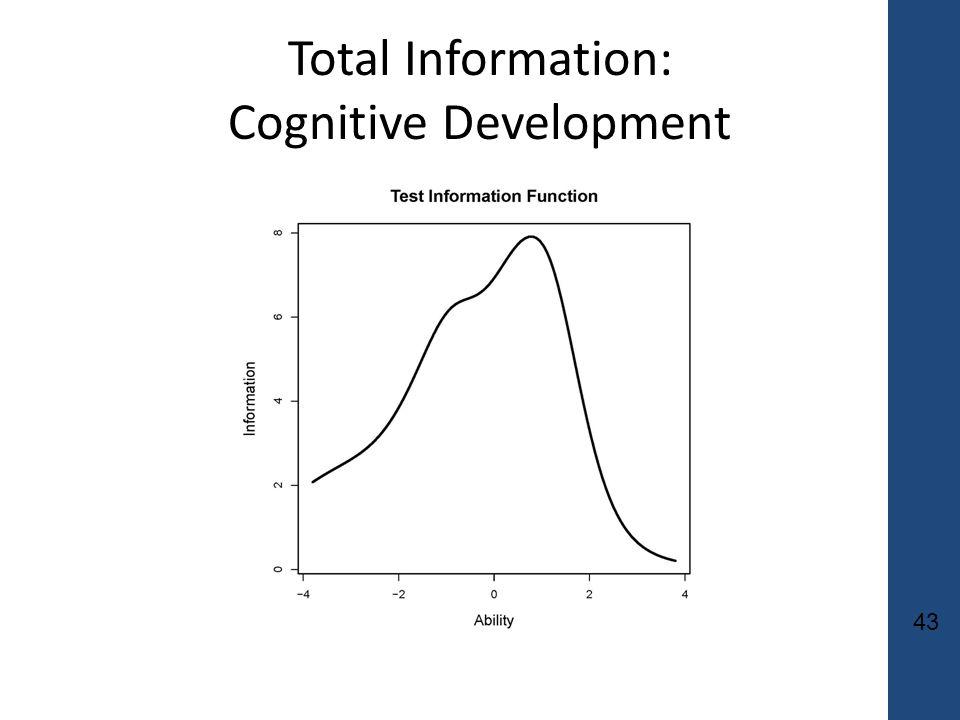 43 Total Information: Cognitive Development