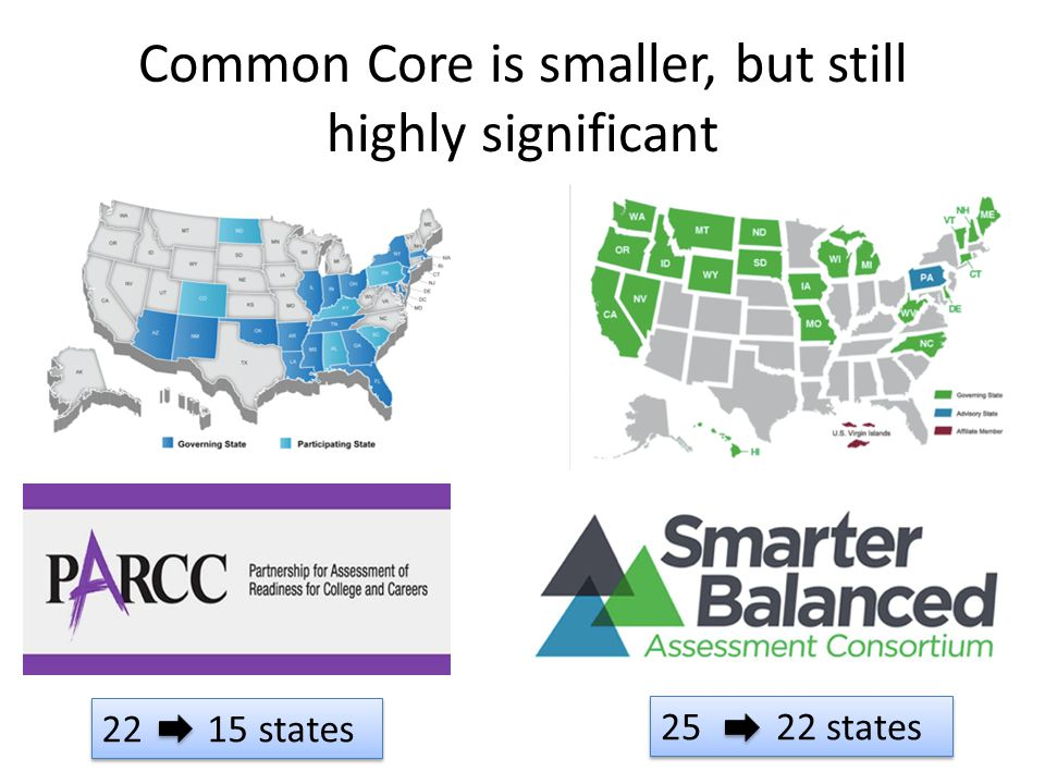 Common Core is smaller, but still highly significant 25 22 states 22 15 states