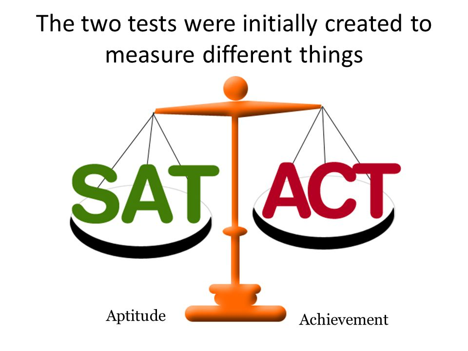 The two tests were initially created to measure different things Aptitude Achievement