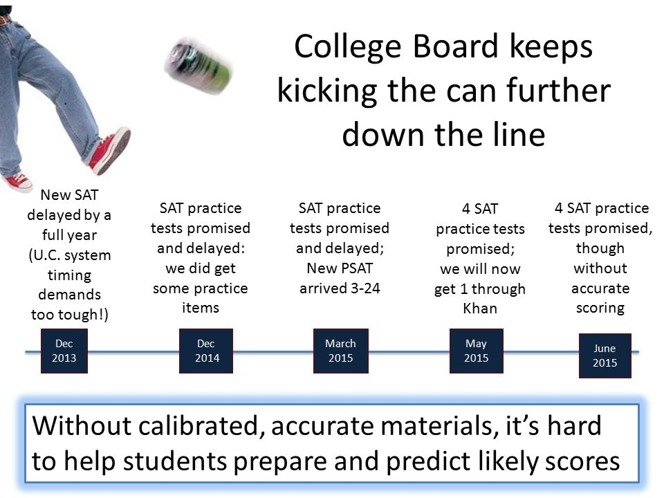 College Board keeps kicking the can further down the line Dec 2013 SAT practice tests promised and delayed; New PSAT arrived 3-24 New SAT delayed by a full year (U.C.